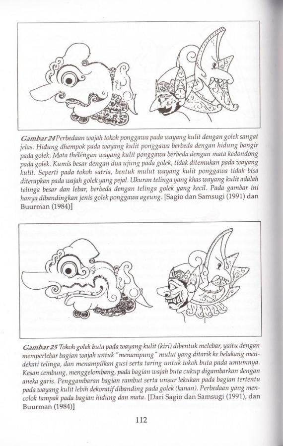 Ponggawa Wayang Golek Sunda - Jajang Suryana