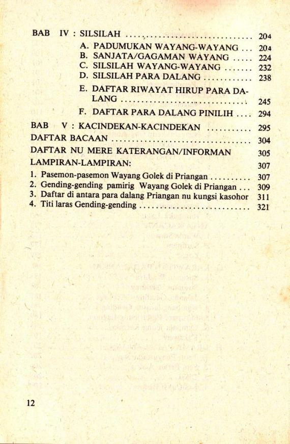 Dftr Isi 4 Tetekon Pdlngn Sunda- Atik Soepandi cmprs