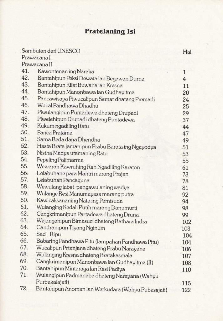 Daftar Isi buku