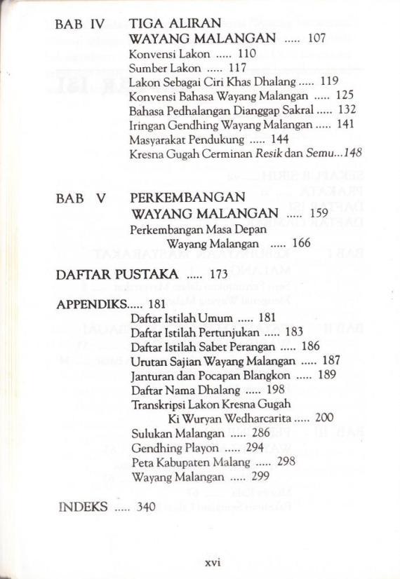 Dftr Isi 2 Wayang Malangan- Suyanto cmprs